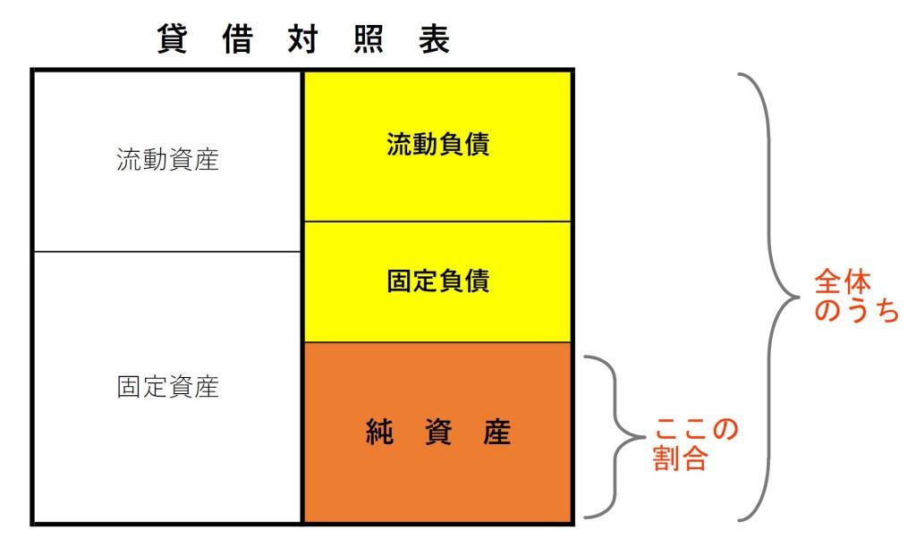 jikoshihonhiritsu