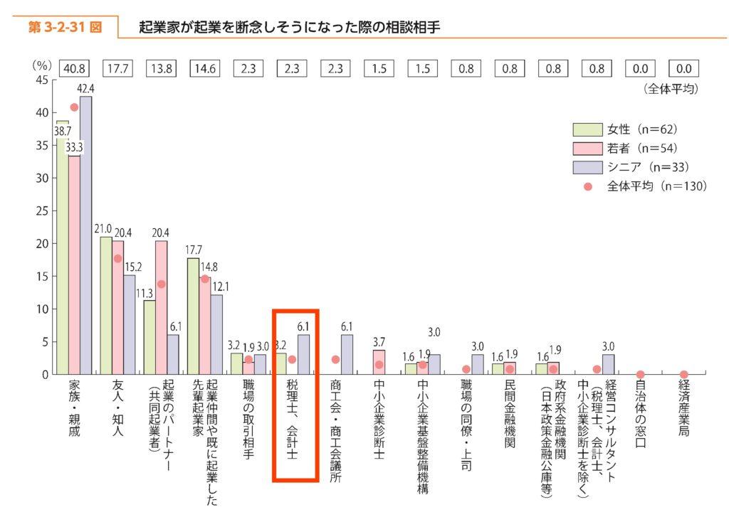%e8%b5%b7%e6%a5%ad%e5%ae%b6%e7%9b%b8%e8%ab%87%e7%9b%b8%e6%89%8b